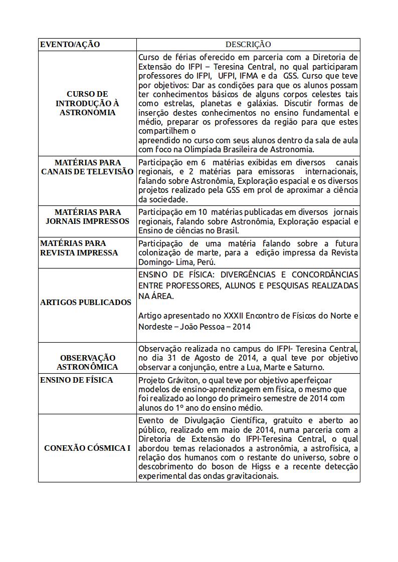 GRAVITON SCIENTIFIC SOCIETY- EM 2014
